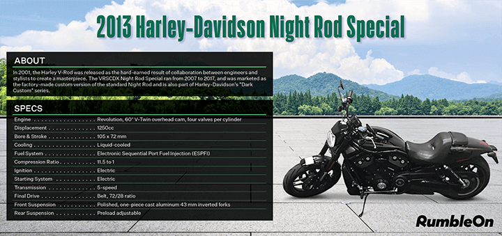 2013 Harley Davidson Night Rod Special