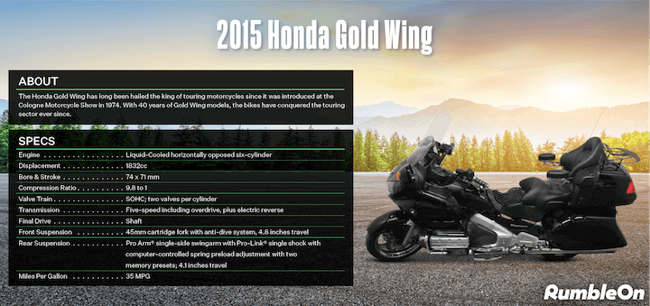 2015 Honda Gold Wing Touring Motorcycle