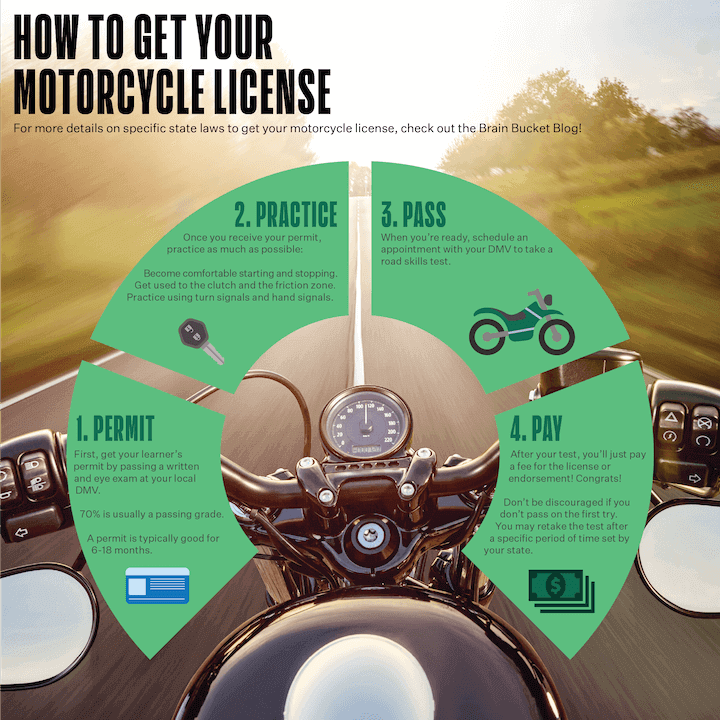 How to Get a Motorcycle License at the DMV