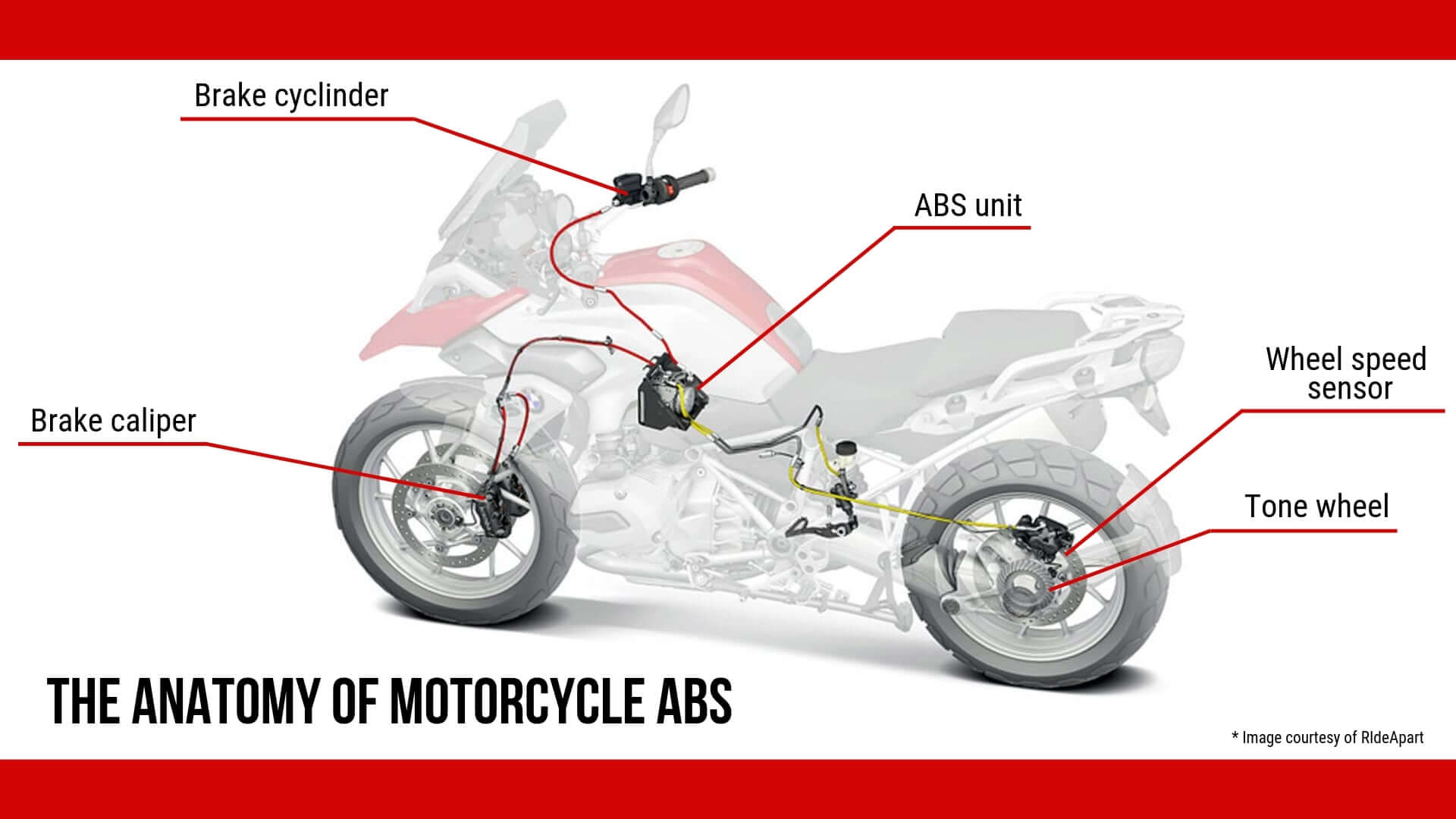 The-Anatomy-of-Motorcycle-ABS